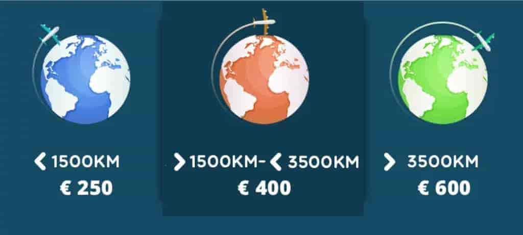 Distance de vol et compensation